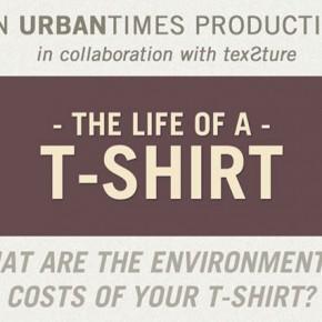 "Infografik ""The Life of a T-Shirt"" von Urban Times"