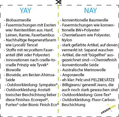 yaynay_blog