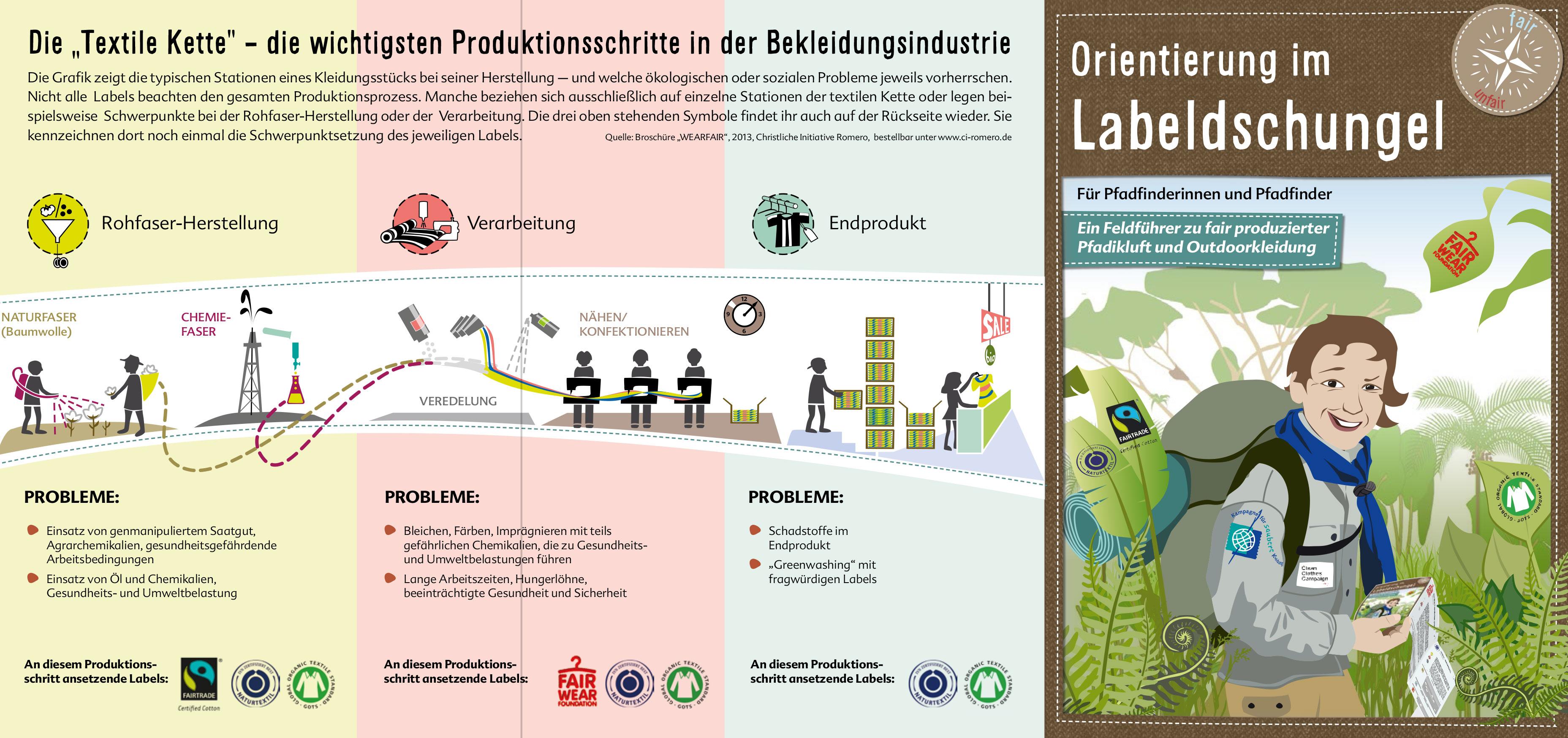 2014-10-13-Pfadfinder-Orientierung-im-Labeldschungel-1