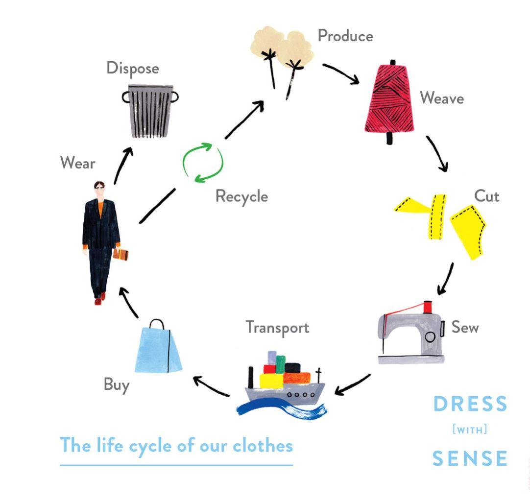 dress with sense 01